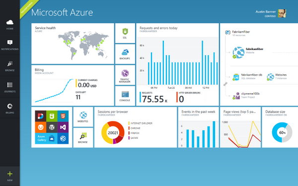 Announcing new #Azure portal preview: develop, manage, and analyze your application in one beautiful place #bldwin http://t.co/308MXAZfVu
