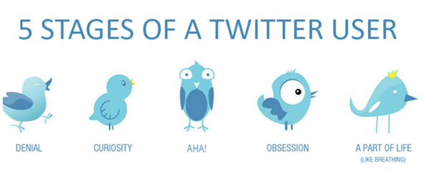 """@CLGBusinessDEV: RT @Annush1 via @Timothy_Hughes The 5 Stages of Twitter, which stage are you at? http://t.co/nfv59h178T"" << part of life"