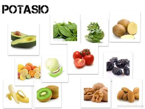 Ene nutrici n on twitter potasio en la alimentaci n donde lo encontramos - Alimentos en potasio ...
