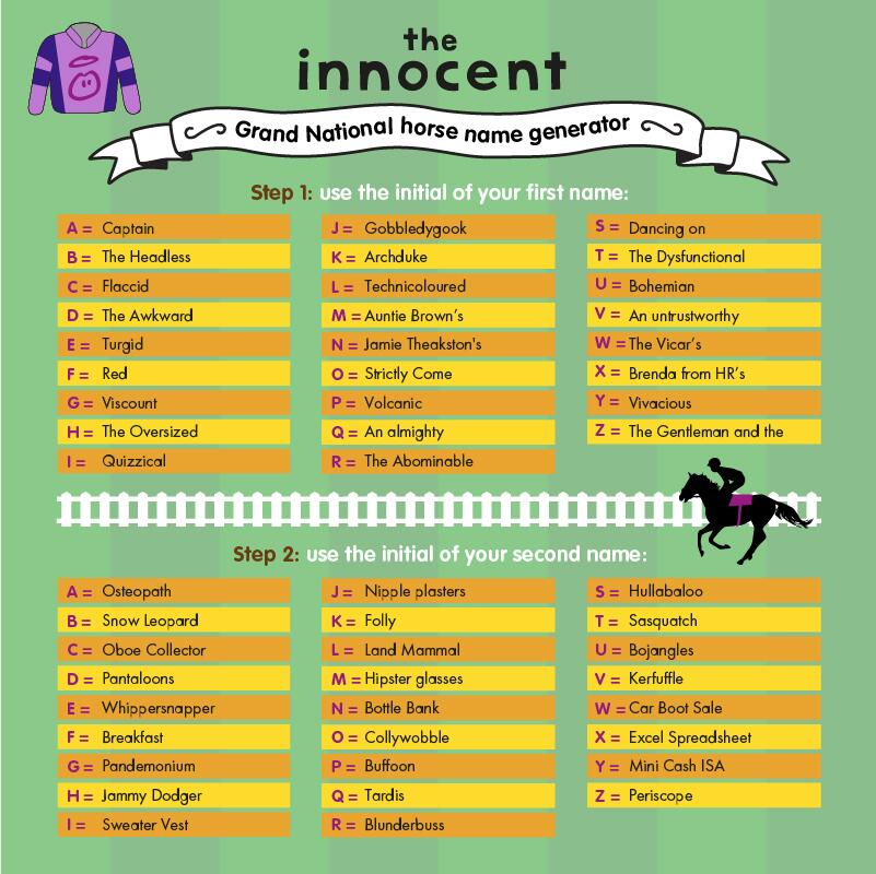"""Cocktail Name Generator: Innocent Drinks On Twitter: """"It's The Grand National Today"""