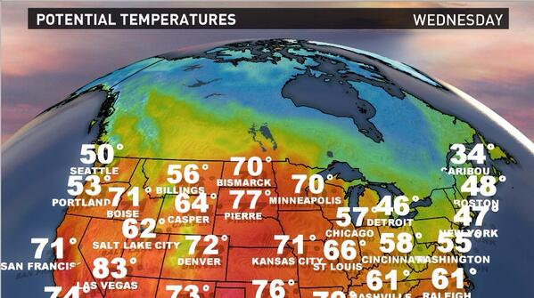 We all need some hope… YES, this is possible Wednesday, 60s definitely, but maybe, just maybe… http://t.co/4SyvP5QYzT
