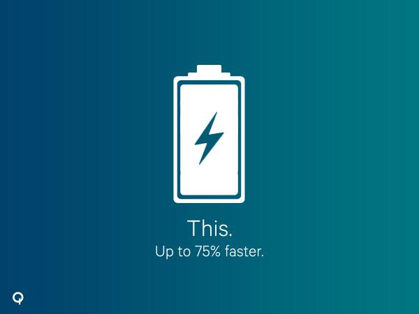 Quick Charge 2.0 is here. True to its name, the technology lets you charge devices 75% faster. http://t.co/KRLfATFFiL http://t.co/x6J6QjtCAL