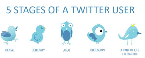 "WinterIsHere on Twitter: ""5 stages of #twitter user #epic RT ..."
