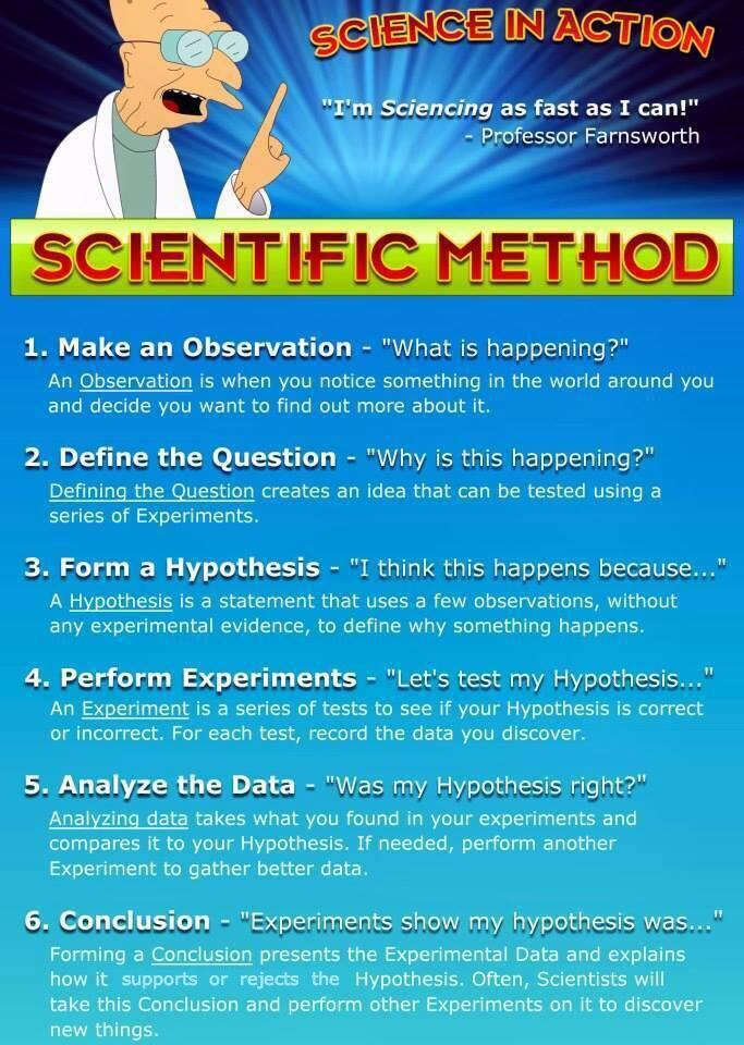 Twitter / JoyAndLife: How to apply the scientific ...