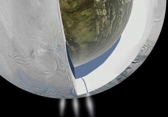 A new ocean in the Solar System! http://t.co/cTZ0BjV6sr http://t.co/E2iJiFyo7V