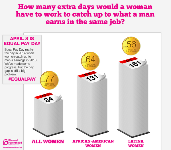 Thumbnail for On Equal Pay Day, many urge further action
