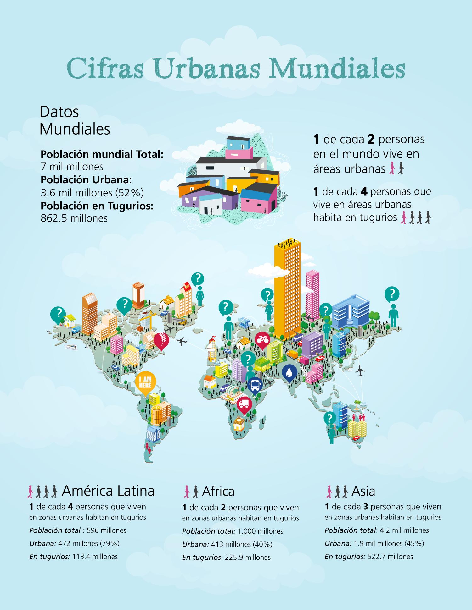 Infografías sobre la población mundial