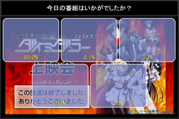 NicoNico ratings(first episodes only) BkvaWWlCcAAGlQa