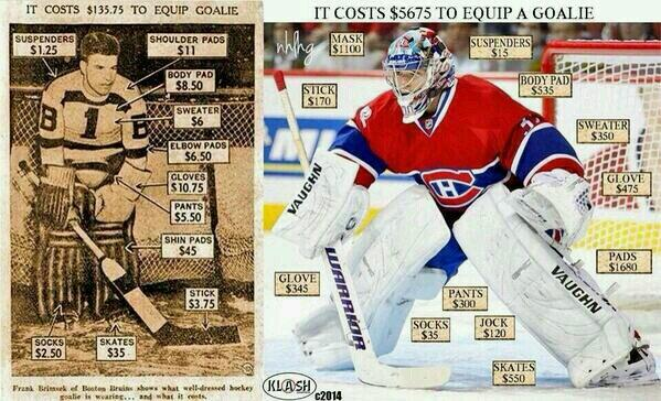 Tendy Gear On Twitter The Prices Of Goalie Gear Awhile Ago To Now