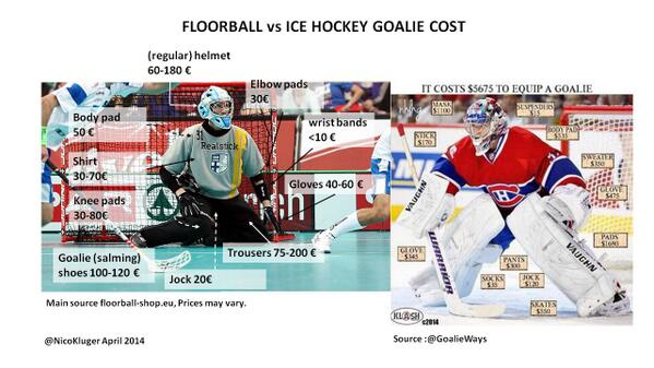 Nicolªs Kluger On Twitter Floorball Vs Hockey Goalie Gear Prices