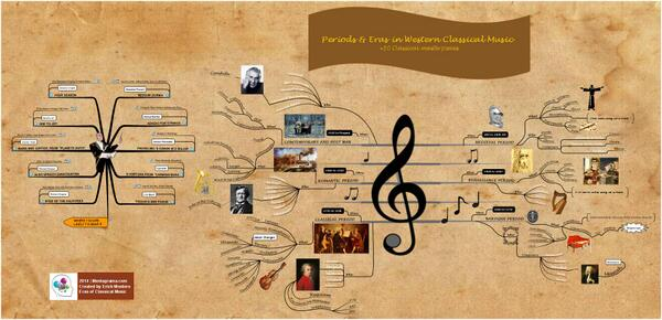 "Wow - what an amazing Mind Map ""Brief History of Classical Music +10 Masterpieces"" by emonterog(10) http://t.co/rrlni6nmqs"