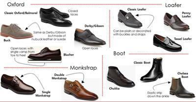 Difference Between Men And Female Shoe Sizes