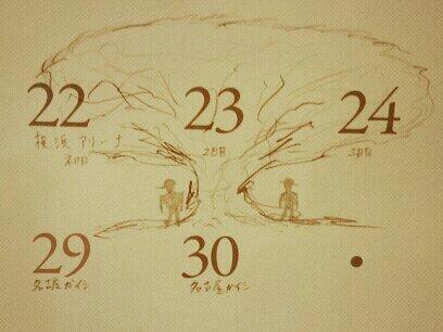 東方神起2014。TREE幕開けです!29公演よろしくお願いします!!! http://t.co/EnYN3T5SV6