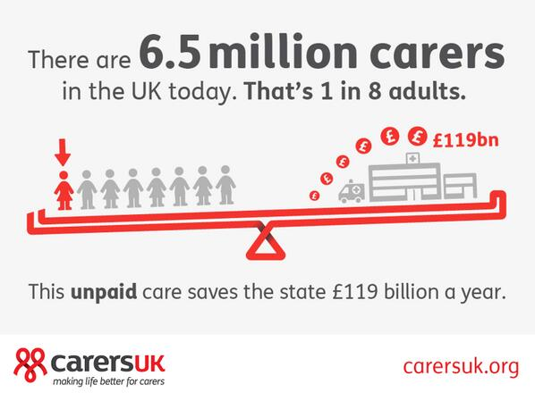 There are 6.5 million #carers in the UK today. That's 1 in 8 adults. http://t.co/H3tJyIkorz
