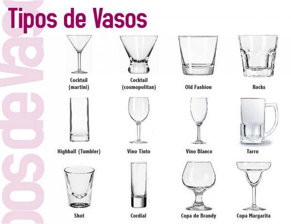Cocina y vino on twitter estos son algunos de los tipos for Copas y vasos para bar