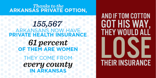 Over 155,000 of Arkansans now have private health insurance. Tom Cotton wants to take it away from them. #ARSen http://t.co/ETGCzthu2H