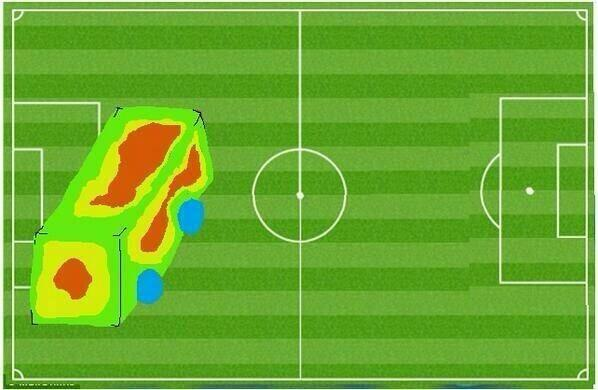 RT @paddypower: Heat map of Chelsea's performance last night http://t.co/h58d7EScqX
