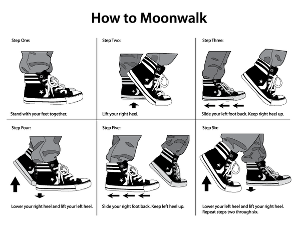 step by step guide on how to walk