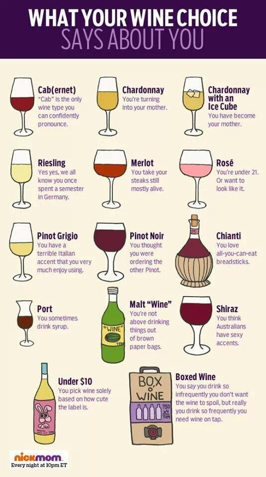 You guys come up with the best infographs RT @winewankers: What your #wine says about you! http://t.co/OBmaoULG8g