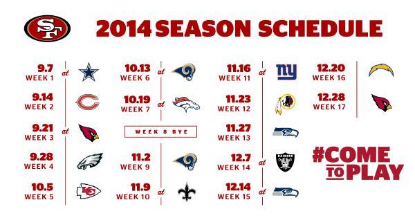 2014 San Francisco 49ers season
