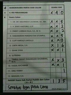 bukti kecurangan pemilu 2014