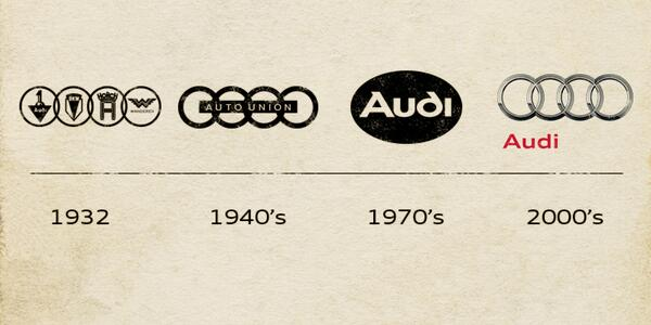 Audi On Twitter Time Is A Flat Circle Or Sometimes Four Http - Audi circle