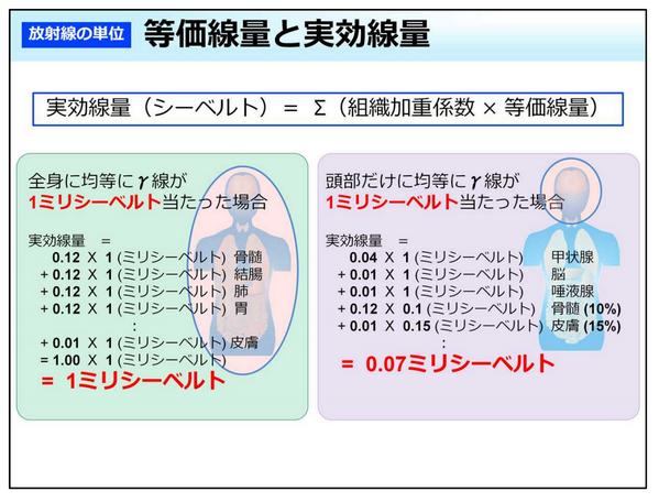 """あ〜る菊池誠(3/27 0g 5/22ビッグアップル) on Twitter: """"@kazooooya ..."""