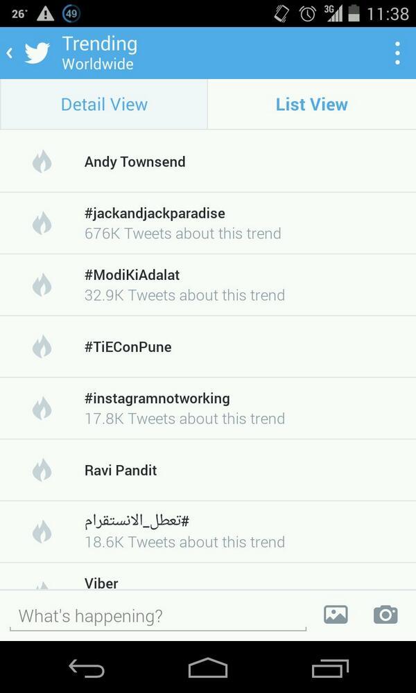 #ModiKiAdalat is trending worldwide at 3rd position. :-) http://t.co/iz2SFZ4pBG