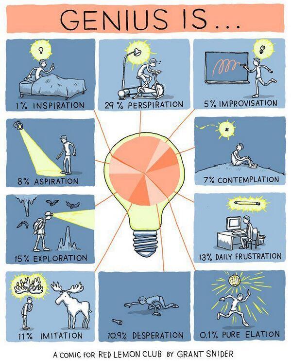 Genius is ... http://t.co/xFMxGbr4Ka