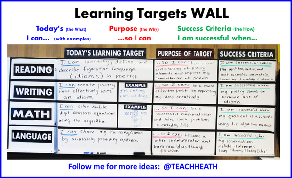 Jeromie Heath On Twitter Heres An Idea To Display LEARNING TARGETS