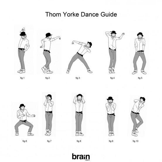 Easy Basic dance steps – Partner dance moves for beginners