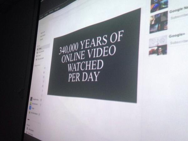 شوهد في يوم واحد في عام ٢٠١٣ ما مقداره 340.000 سنة من الفيديو عبر الشبكة   #وسائط_رقمية   @LoveLiberty http://t.co/LNHjtOes7l