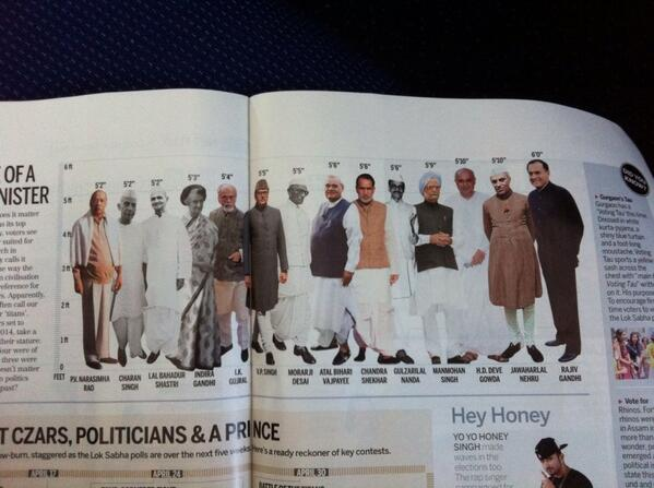 Height of Indian PMs (no seriously)... Here is heights of our PMs http://t.co/iXBwM1jFjV