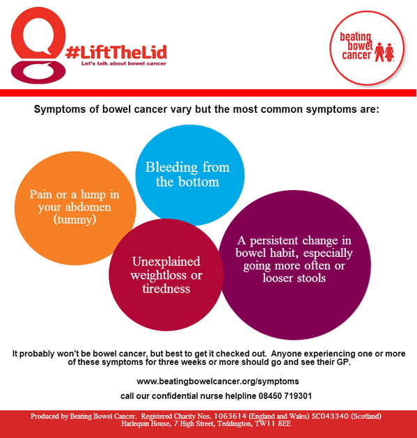 Please help #LiftTheLid on bowel cancer symptoms by sharing this with your followers, thank you! #LiftTheLidDay http://t.co/kqRDbHZq4n
