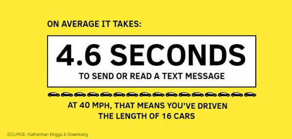This infographic should compel you to put your phone down while you drive. #DistractedDriving http://t.co/AIFi2MIBnV http://t.co/ov479UT6Bn