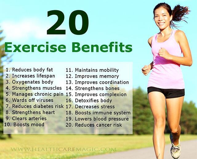 benefits of sports in hindi Posts about benefits of sports written by suvicharinhindi.