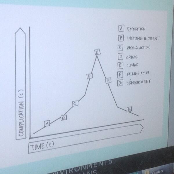 Thumbnail for Brenda Laurel: 32 Awesomely Practical UX Tips, Rosenfeld Summit