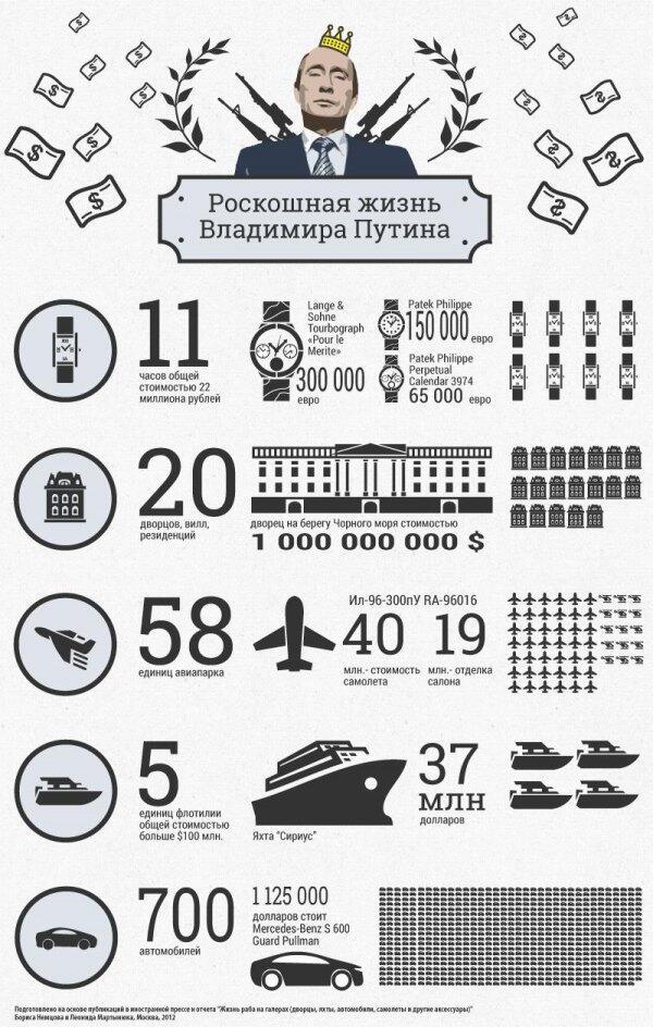 Приезд Путина в Крым усилил напряженность в регионе, - США - Цензор.НЕТ 801