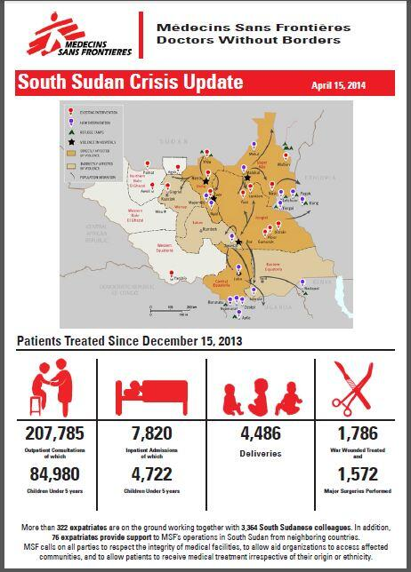 MSF now running 21 projects in nine of South Sudan's ten states: http://t.co/76wXPB6Wev http://t.co/v3MR37QsqS