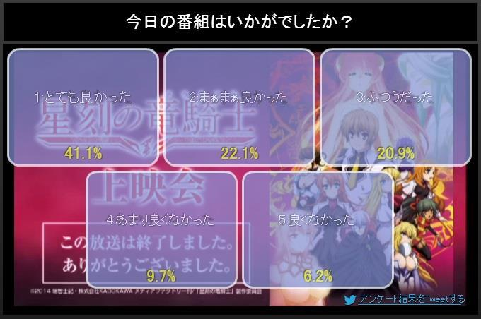 NicoNico ratings(first episodes only) Blcs2q9CUAEzG9H