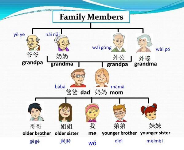 Study Real Chinese Jhmandarin Twitter