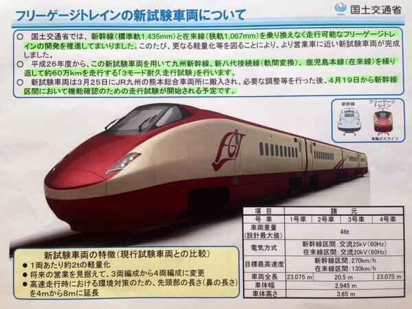 本日午後から『フリーゲージトレイン新試験車両』が、平成34年度 九州新幹線・長崎ルート開業を目指し、熊本駅(新八代駅で接続)鹿児島中央駅間で走行試験を開始します♫ http://t.co/FsMK6KRi1i