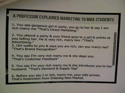 Marketing Explained http://t.co/SxMzwkmPIy