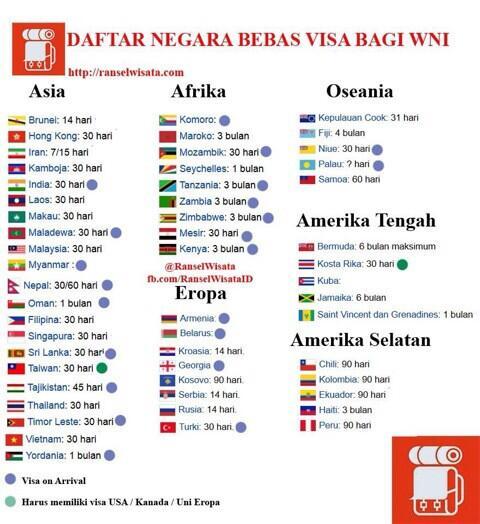 kartupos on twitter daftar negara bebas visa bagi wni beserta rh twitter com