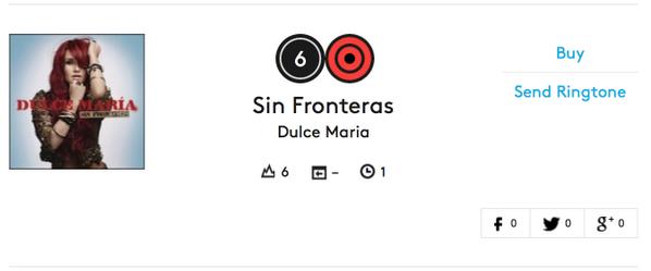Felicidades a nuestra artista @DulceMaria por su Debut en charts de @billboard 6to. Latin Pop Albums #SinFronteras http://t.co/nnW0uoJfJI