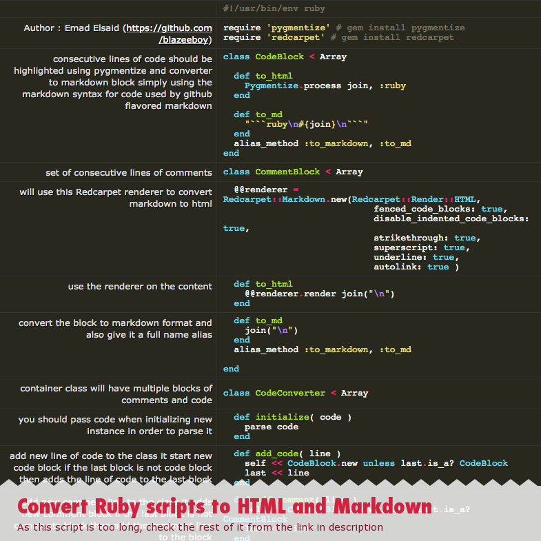 Convert Ruby scripts to HTML and Markdown - DZone