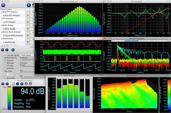 signalanalyzer hashtag on Twitter