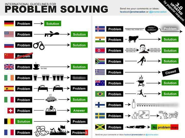 Problem solving in math for grade 6