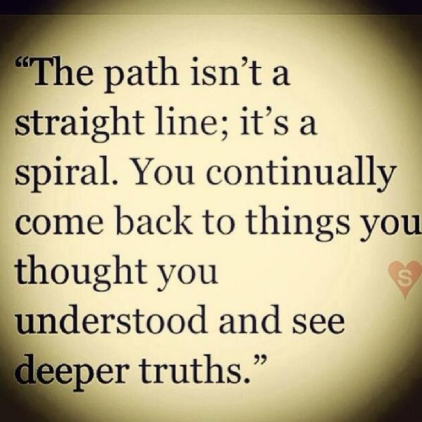 Happy Quotes On Twitter The Path Isn T A Straight Line It S A