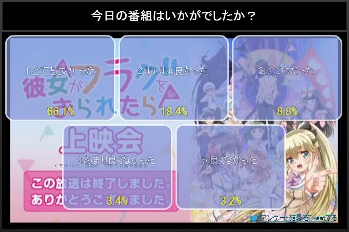 NicoNico ratings(first episodes only) BlvwGs8CQAA2gq2